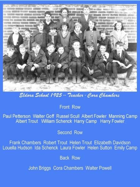 Eldora School's Class of 1925 with teacher